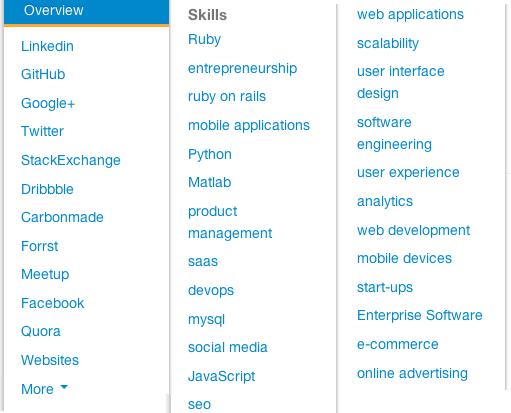 unique skills list