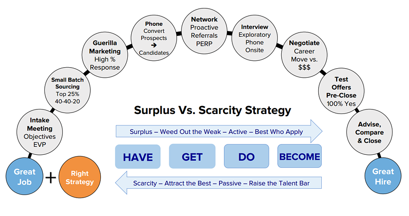 Surplusvsscarcity.png