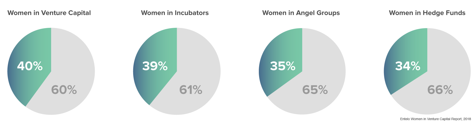 WomenVC_Groups