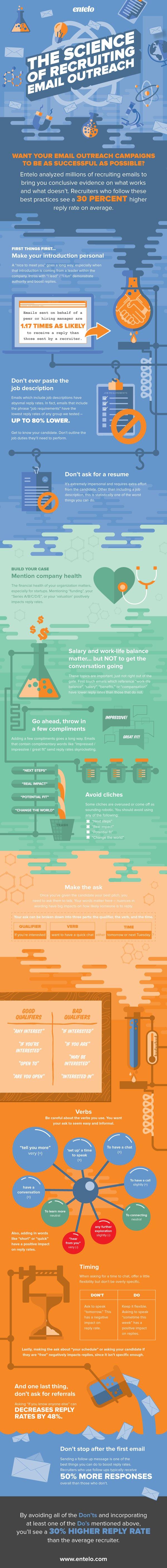 outreach-infographic-v5
